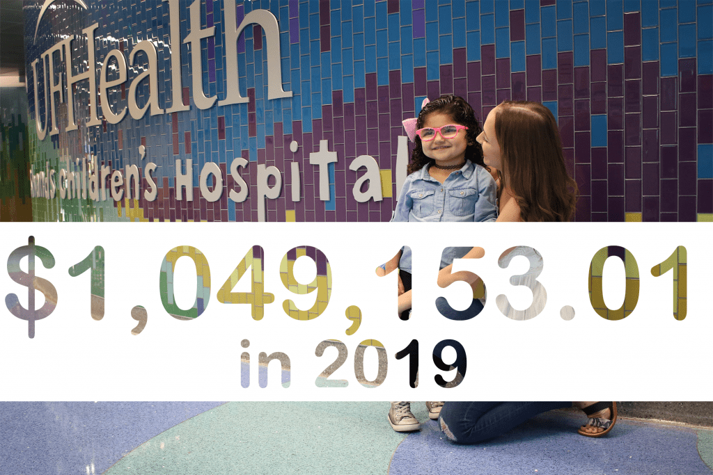 High School Dance Marathon and Mini-Marathon Programs increase their year-long fundraising impact by 47%!
